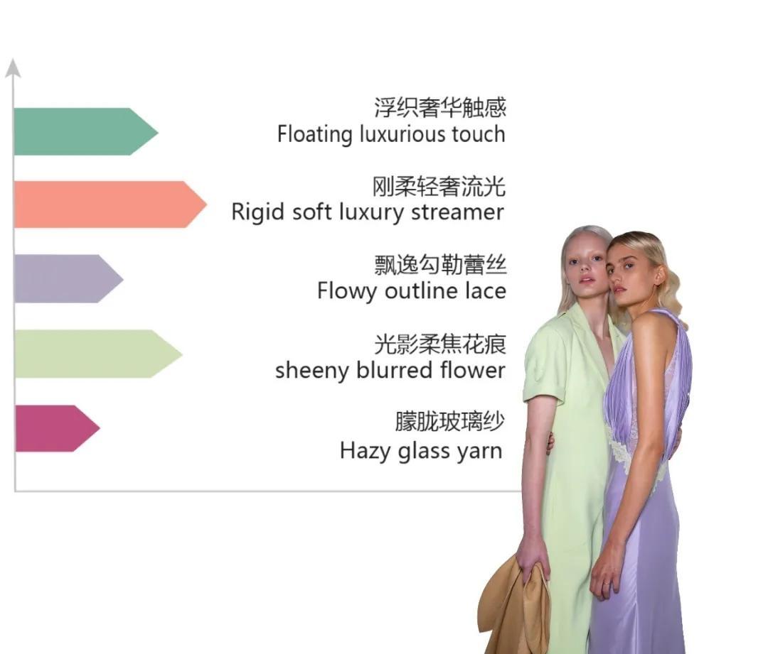 让女装气质秒变高级的面料 轻奢流光 2021春夏女装面料(图7)